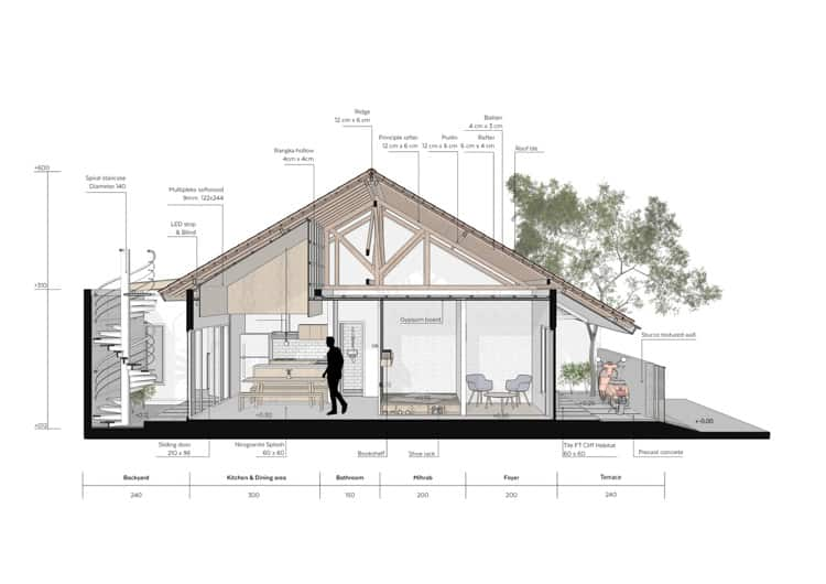 Sửa chữa cải tạo nhà gỗ